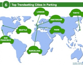 International survey respondents in the parking industry picked London, Amsterda