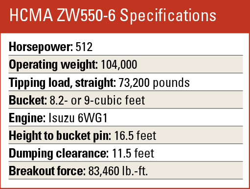 Specifications for the HCMA ZW550-6 wheel loader.