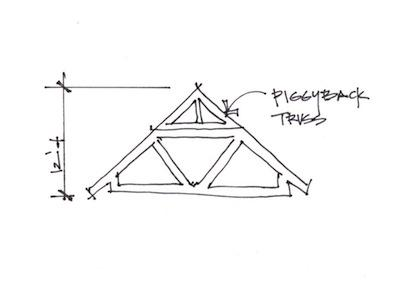 it comes to trusses piggyback is a four letter word piggyback trusses