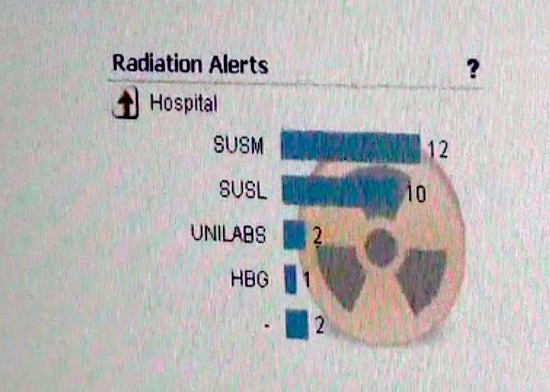 radiation dose management, monitoring