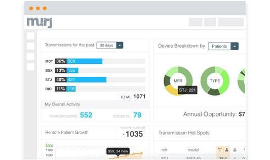 Murj Launches Murj Analytics Device Management Platform