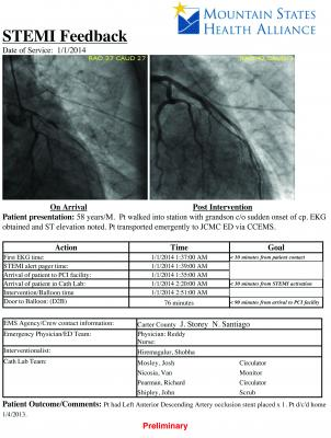STEMI report, syngo, d2b, door to balloon time