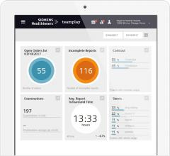New Siemens Healthineers Dashboard Application Provides Insights into Cardiology Operations