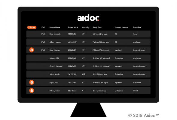 Aidoc Raises $27 Million in Series B Funding