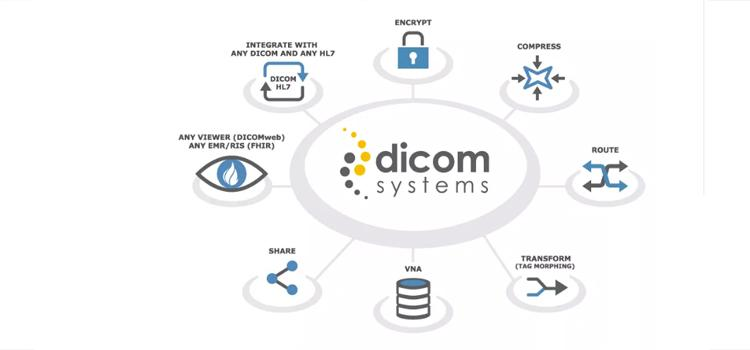 Dicom Systems Announces Partnership With Kanteron Systems