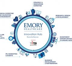 Emory Innovation Hub