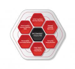 ScImage Announces PicomPassport
