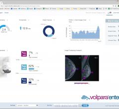 Invision Diagnostics Installs VolparaEnterprise Software to Enhance Mammography Image Quality