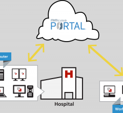 rsna 2013 remote viewing systems pacs accessories mim mimcloud portal
