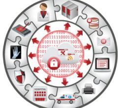 Ramsoft Teleradiology PowerServer Tele Contemporary Diagnostic Imaging