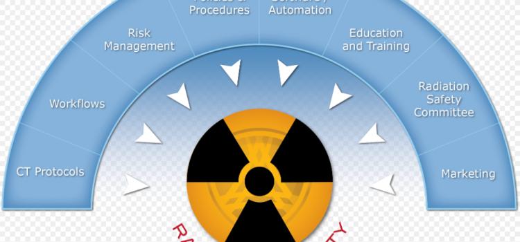 Radiation dose monitoring vs. radiation dose tracking