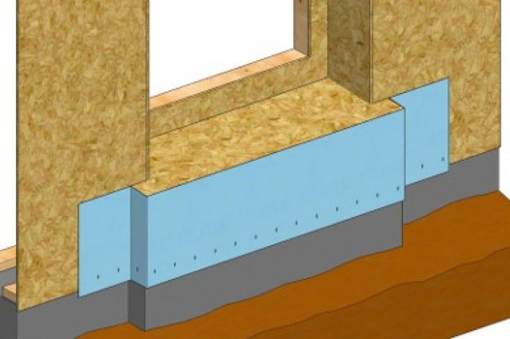 "Step 1 – Install a skirt of housewrap across the front of the sill. Make sure it hangs at least 1"" below the top of the foundation."
