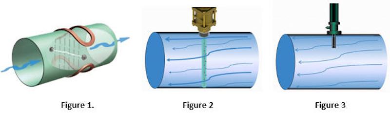 mccrometer mag meters