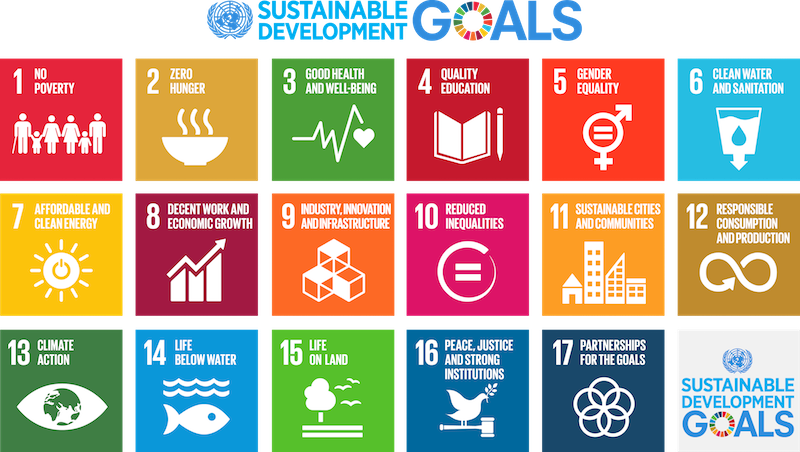 The United Nations Sustainable Development Goals aim to address global issues that affect people around the world, regardless of status, wealth, race or beliefs. These goals have a similar holistic view to the U.S. Water Alliance One Water Roadmap.